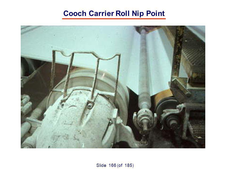 Slide 166 (of 185) Cooch Carrier Roll Nip Point