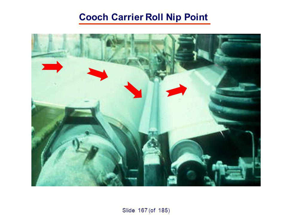 Slide 167 (of 185) Cooch Carrier Roll Nip Point