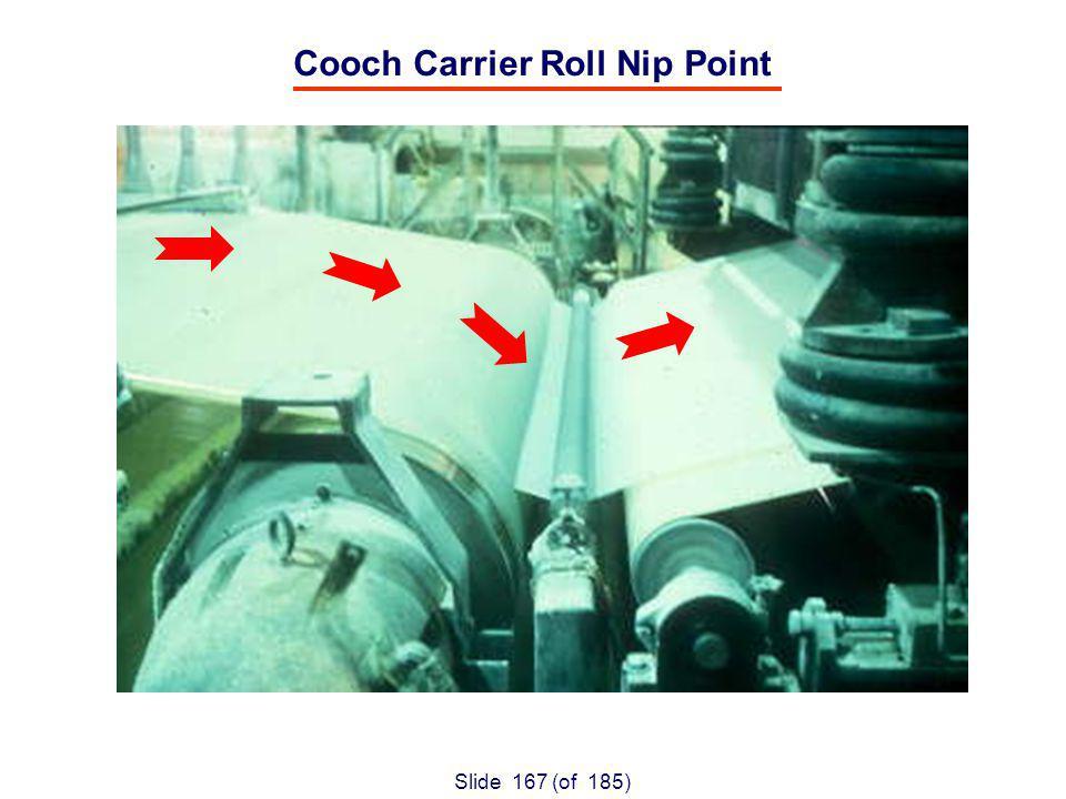 Slide 167 (of 185) Cooch Carrier Roll Nip Point