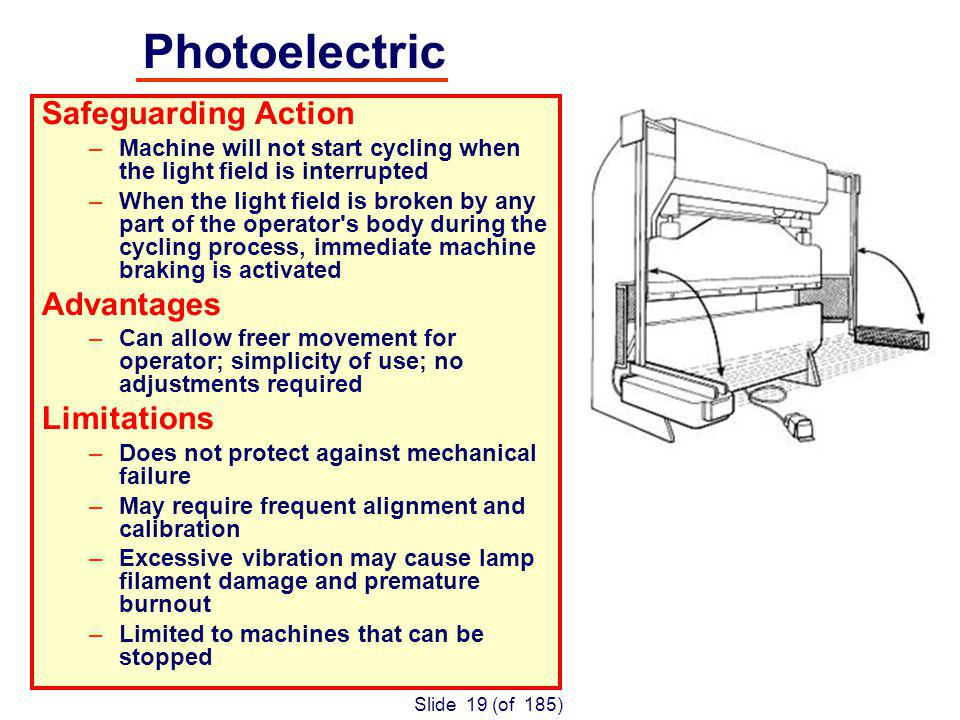 Slide 19 (of 185) Safeguarding Action –Machine will not start cycling when the light field is interrupted –When the light field is broken by any part of the operator s body during the cycling process, immediate machine braking is activated Advantages –Can allow freer movement for operator; simplicity of use; no adjustments required Limitations –Does not protect against mechanical failure –May require frequent alignment and calibration –Excessive vibration may cause lamp filament damage and premature burnout –Limited to machines that can be stopped Photoelectric