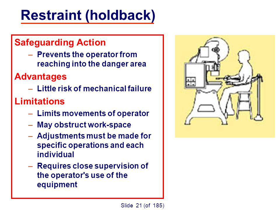 Slide 21 (of 185) Safeguarding Action –Prevents the operator from reaching into the danger area Advantages –Little risk of mechanical failure Limitations –Limits movements of operator –May obstruct work-space –Adjustments must be made for specific operations and each individual –Requires close supervision of the operator s use of the equipment Restraint (holdback)