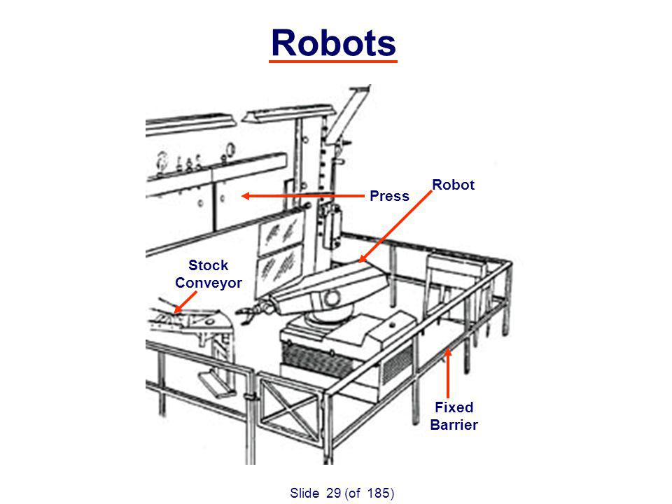 Slide 29 (of 185) Robots Press Fixed Barrier Robot Stock Conveyor
