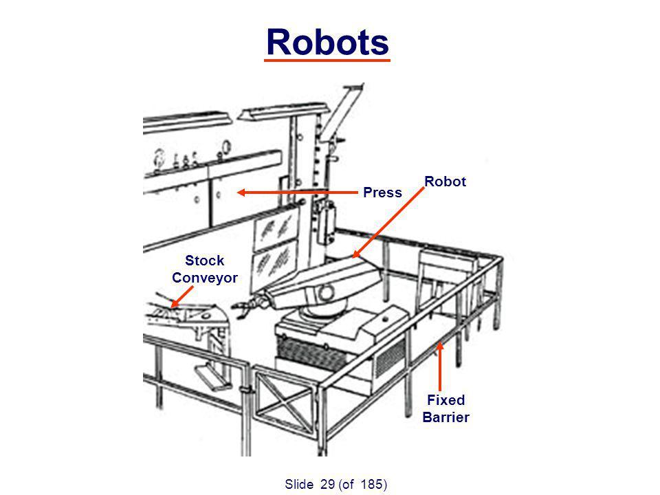 Slide 29 (of 185) Robots Press Fixed Barrier Robot Stock Conveyor