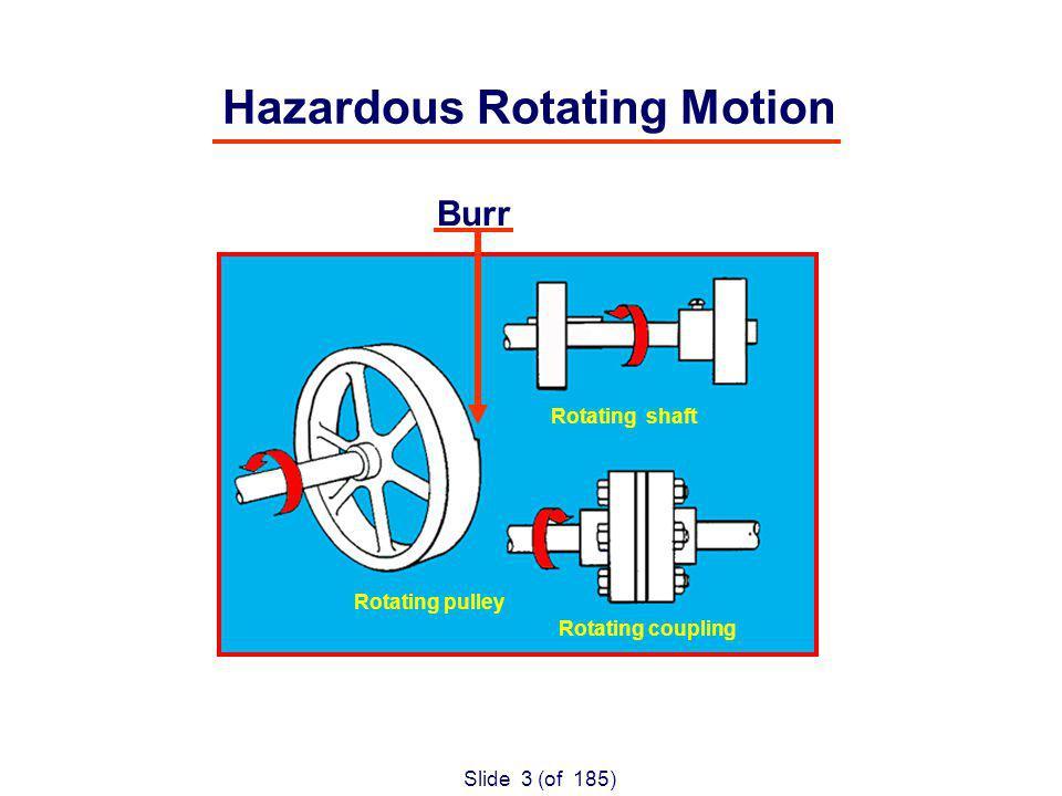Slide 3 (of 185) Rotating pulley Rotating shaft Rotating coupling Burr Hazardous Rotating Motion