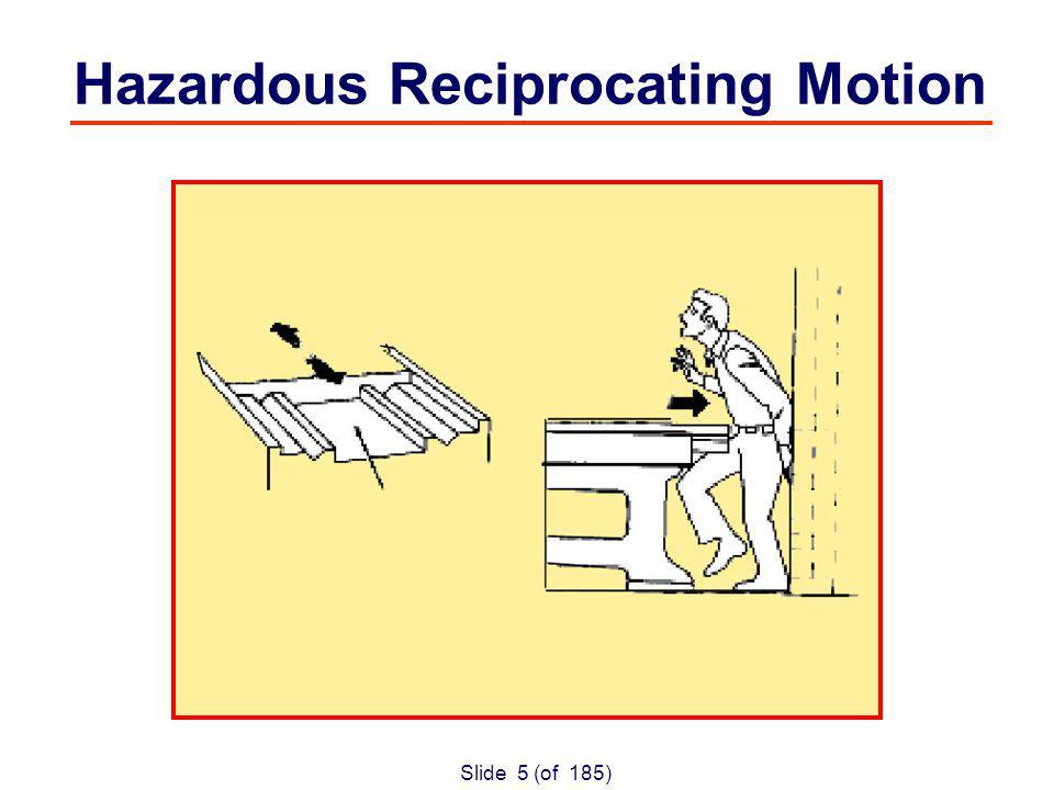 Slide 5 (of 185) Hazardous Reciprocating Motion