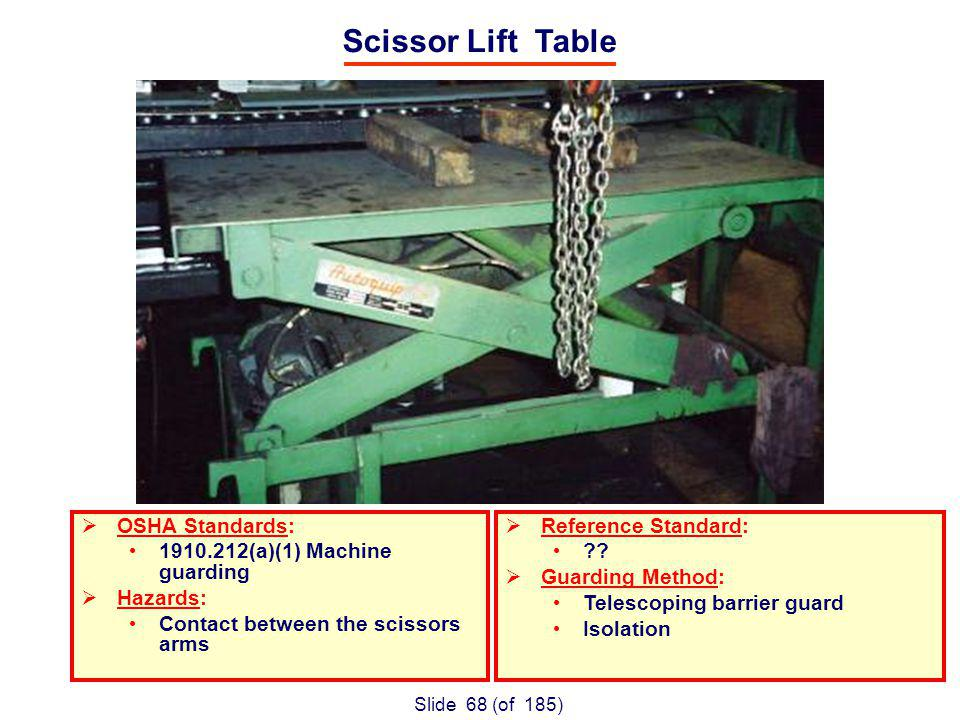 Slide 68 (of 185) Scissor Lift Table OSHA Standards: 1910.212(a)(1) Machine guarding Hazards: Contact between the scissors arms Reference Standard: .