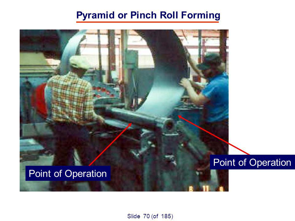 Slide 70 (of 185) Pyramid or Pinch Roll Forming Point of Operation