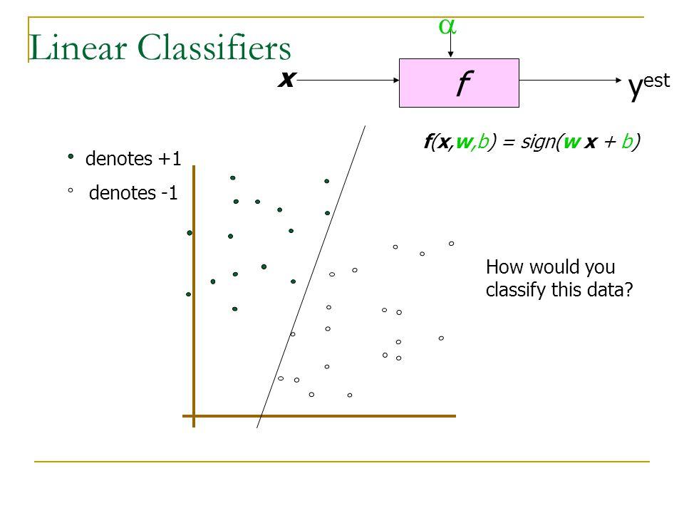 Linear Classifiers f x y est denotes +1 denotes -1 f(x,w,b) = sign(w x + b) Any of these would be fine....but which is best?