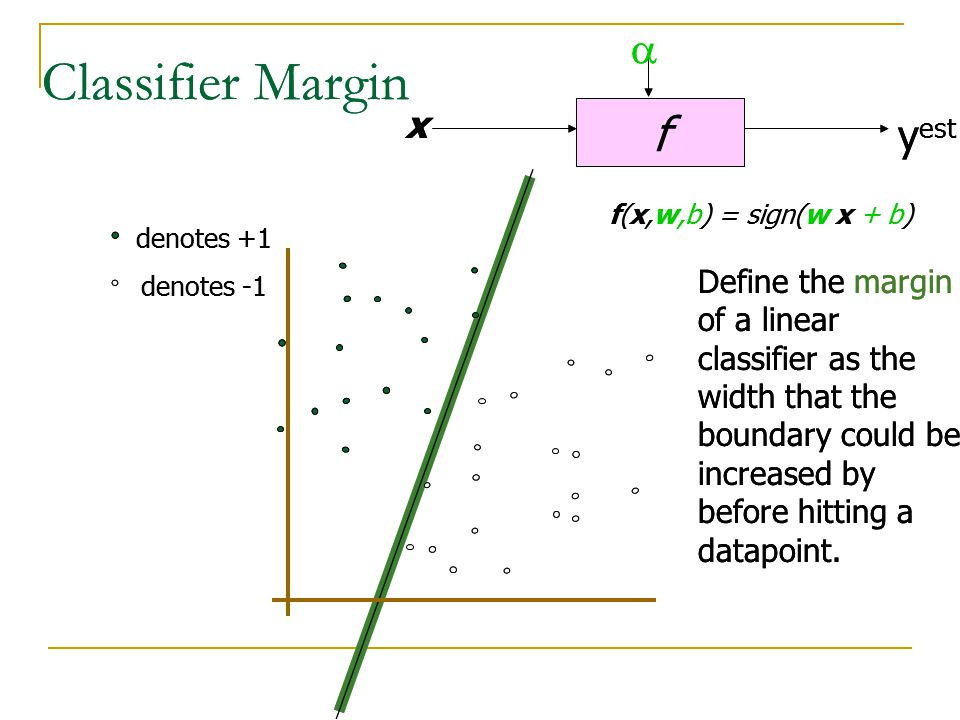 Classifier Margin f x y est denotes +1 denotes -1 f(x,w,b) = sign(w x + b) Define the margin of a linear classifier as the width that the boundary cou