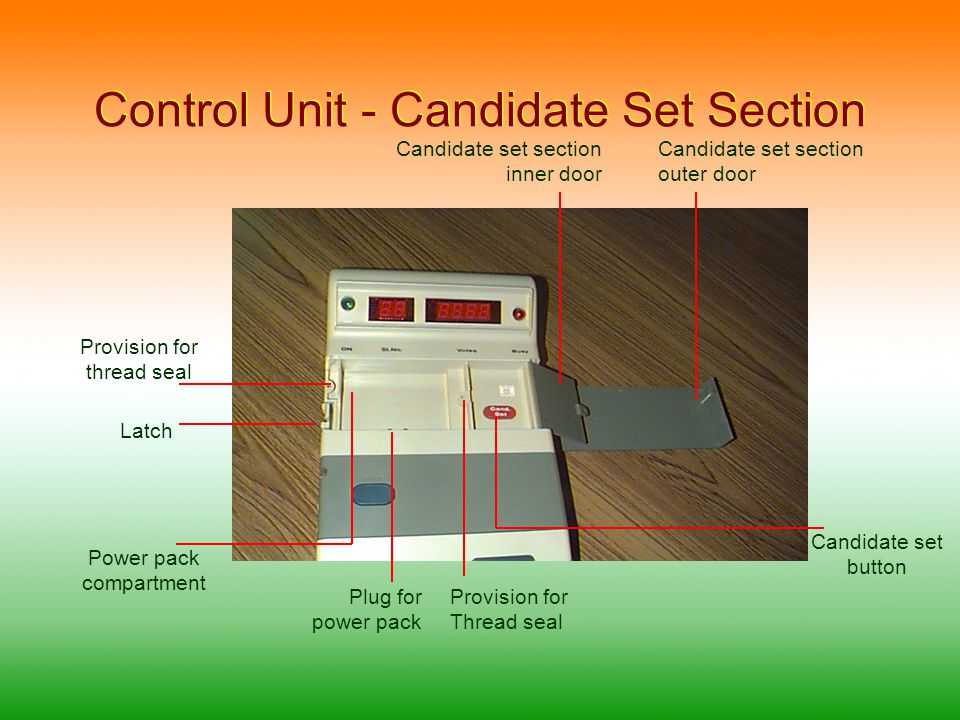 Control Unit - Candidate Set Section Provision for thread seal Latch Plug for power pack Candidate set button Candidate set section inner door Candidate set section outer door Provision for Thread seal Power pack compartment