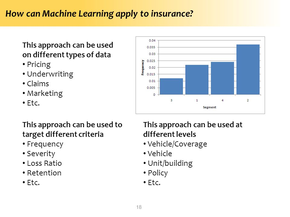 How can Machine Learning apply to insurance? 18 This approach can be used on different types of data Pricing Underwriting Claims Marketing Etc. This a