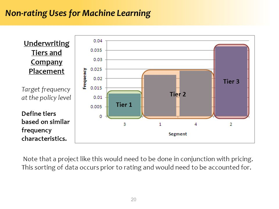 Non-rating Uses for Machine Learning 20 Underwriting Tiers and Company Placement Target frequency at the policy level Define tiers based on similar fr