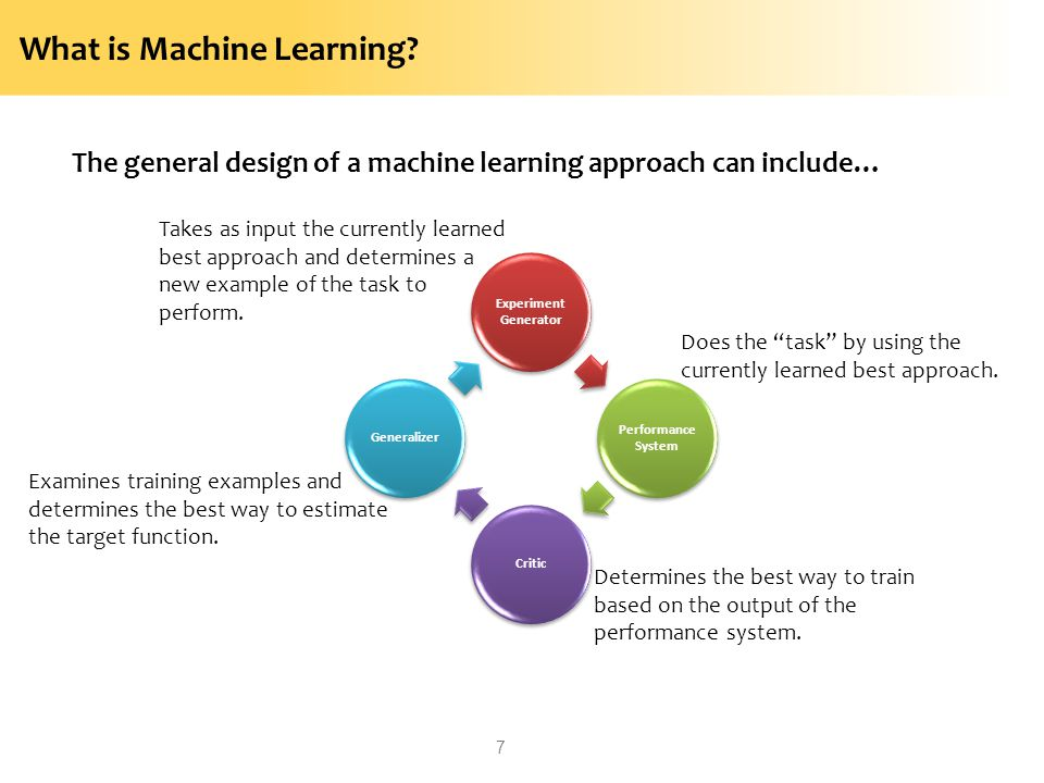 What is Machine Learning? The general design of a machine learning approach can include… 7 Experiment Generator Performance System CriticGeneralizer D