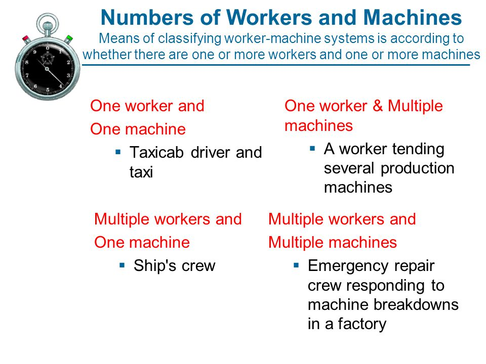 Numbers of Workers and Machines Means of classifying worker-machine systems is according to whether there are one or more workers and one or more mach