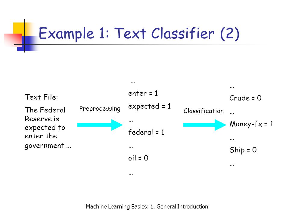 Machine Learning Basics: 1. General Introduction Example 1: Text Classifier (2) … enter = 1 expected = 1 … federal = 1 … oil = 0 … Classification … Cr