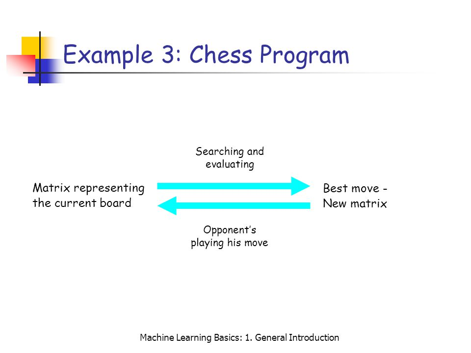 Machine Learning Basics: 1. General Introduction Example 3: Chess Program Best move - New matrix Opponents playing his move Matrix representing the cu