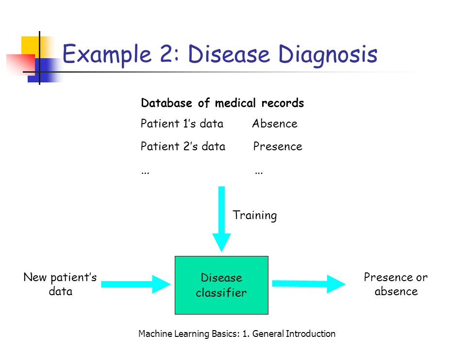 Machine Learning Basics: 1. General Introduction Example 2: Disease Diagnosis Disease classifier New patients data Presence or absence Database of med