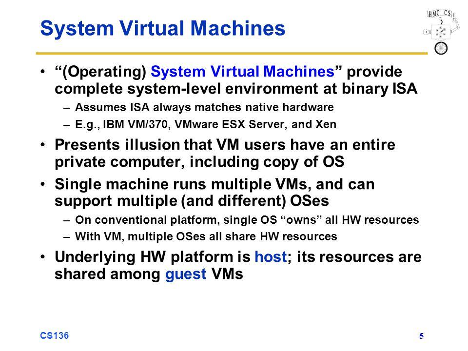 CS136 5 System Virtual Machines (Operating) System Virtual Machines provide complete system-level environment at binary ISA –Assumes ISA always matche