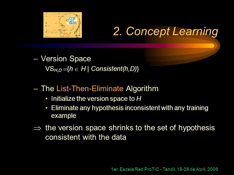 1er. Escela Red ProTIC - Tandil, 18-28 de Abril, 2006 2. Concept Learning –Version Space VS H,D {h H | Consistent(h,D)} –The List-Then-Eliminate Algor