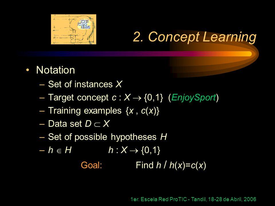 1er. Escela Red ProTIC - Tandil, 18-28 de Abril, 2006 2. Concept Learning Notation –Set of instances X –Target concept c : X {0,1} (EnjoySport) –Train