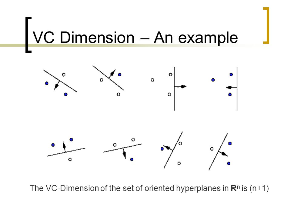 Example Transformation Define the kernel function K (x,y) as Consider the following transformation The inner product can be computed by K without going through the map (.)