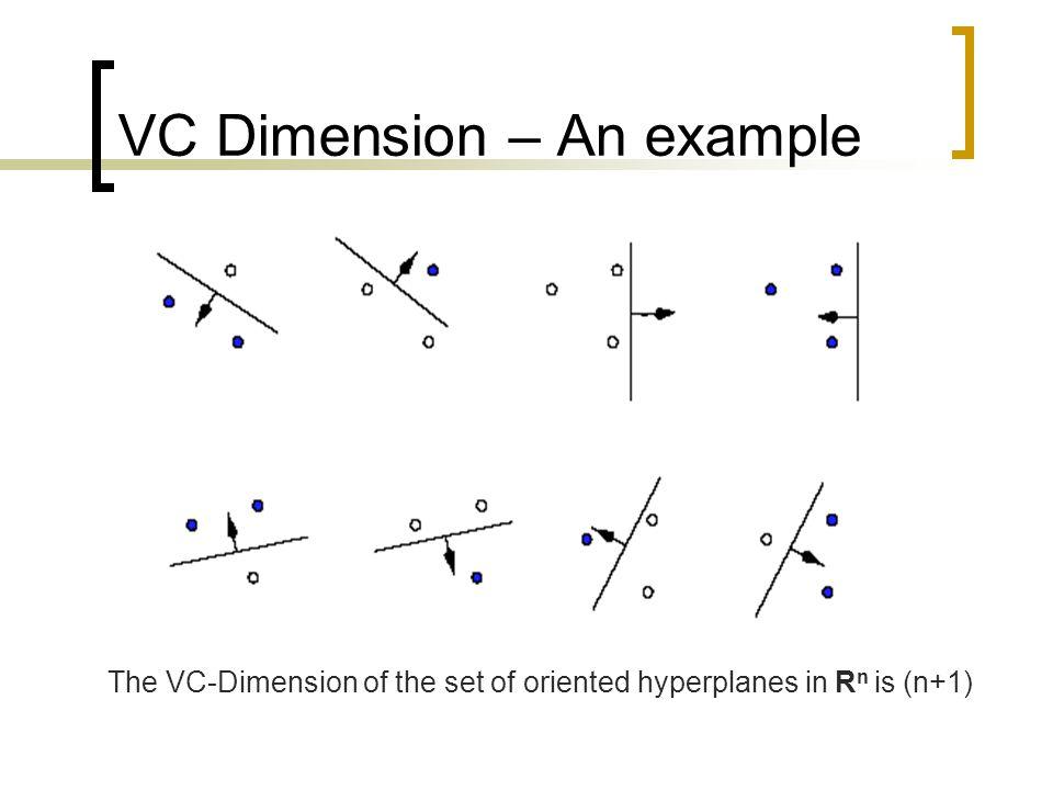 µ 6 =1.4 A Geometrical Interpretation Class 1 Class 2 µ 1 =0.8 µ 2 =0 µ 3 =0 µ 4 =0 µ 5 =0 µ 7 =0 µ 8 =0.6 µ 9 =0 µ 10 =0