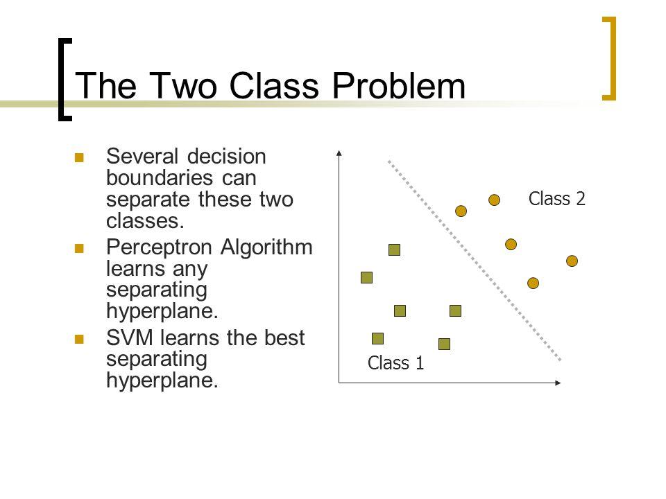 Perceptron Algorithm Class 1 Class 2 Simple Perceptron learning Algorithm