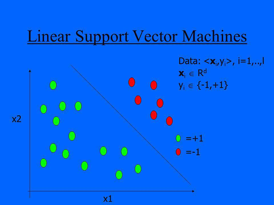 Linear Support Vector Machines x1 x2 =+1 =-1 Data:, i=1,..,l x i R d y i {-1,+1}