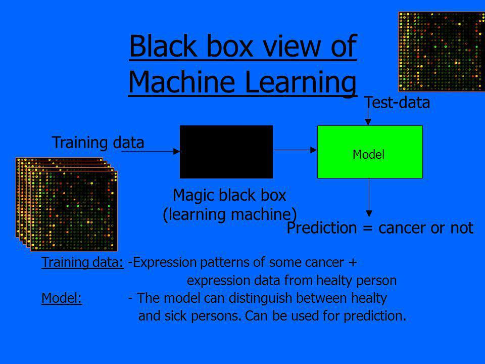 Black box view of Machine Learning Magic black box (learning machine) Training data Model Training data: -Expression patterns of some cancer + expression data from healty person Model: - The model can distinguish between healty and sick persons.