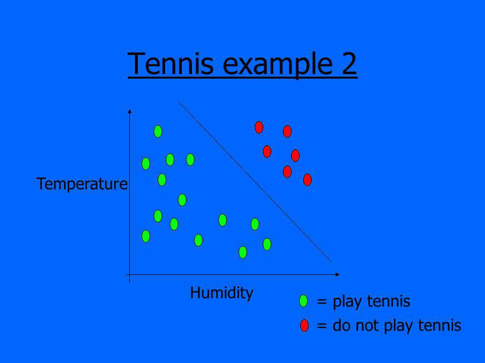 Tennis example 2 Humidity Temperature = play tennis = do not play tennis