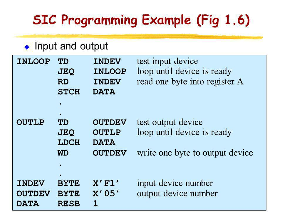 14 SIC Programming Example (Fig 1.6) Input and output INLOOPTDINDEV test input device JEQINLOOP loop until device is ready RDINDEV read one byte into