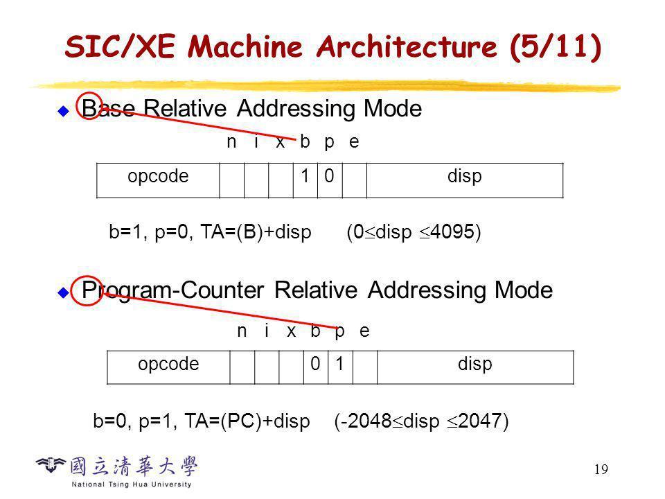 19 SIC/XE Machine Architecture (5/11) Base Relative Addressing Mode Program-Counter Relative Addressing Mode nixbpe opcode10disp b=1, p=0, TA=(B)+disp