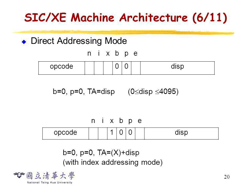 20 SIC/XE Machine Architecture (6/11) Direct Addressing Mode nixbpe opcode00disp b=0, p=0, TA=disp (0 disp 4095) nixbpe opcode100disp b=0, p=0, TA=(X)