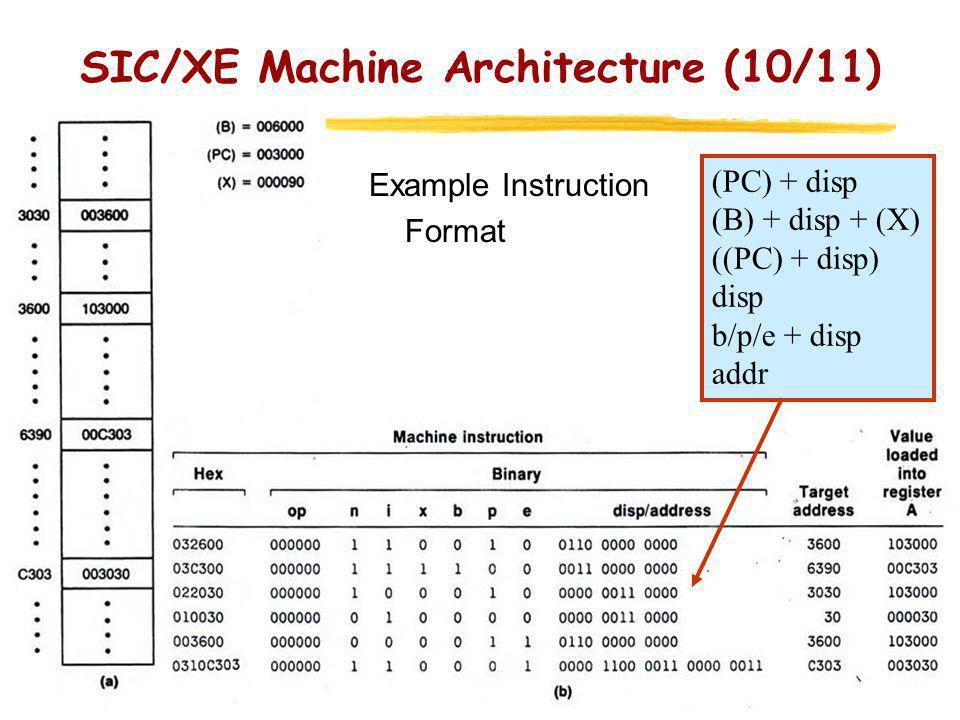 24 SIC/XE Machine Architecture (10/11) Example Instruction Format (PC) + disp (B) + disp + (X) ((PC) + disp) disp b/p/e + disp addr