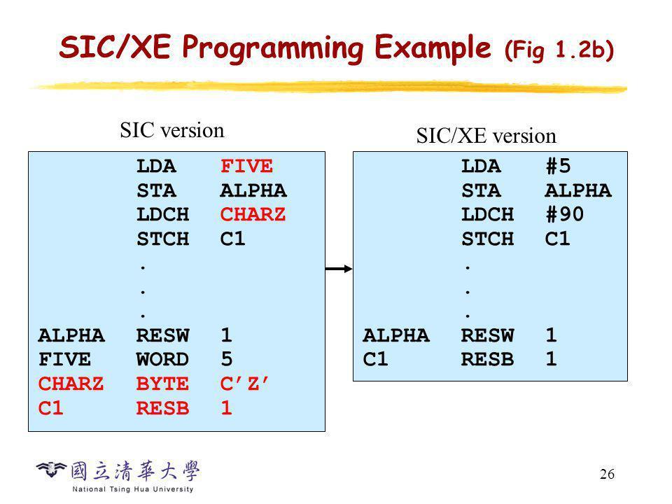 26 SIC/XE Programming Example (Fig 1.2b) LDA#5 STAALPHA LDCH#90 STCHC1. ALPHARESW1 C1RESB1 LDAFIVE STAALPHA LDCHCHARZ STCHC1. ALPHARESW1 FIVEWORD5 CHA