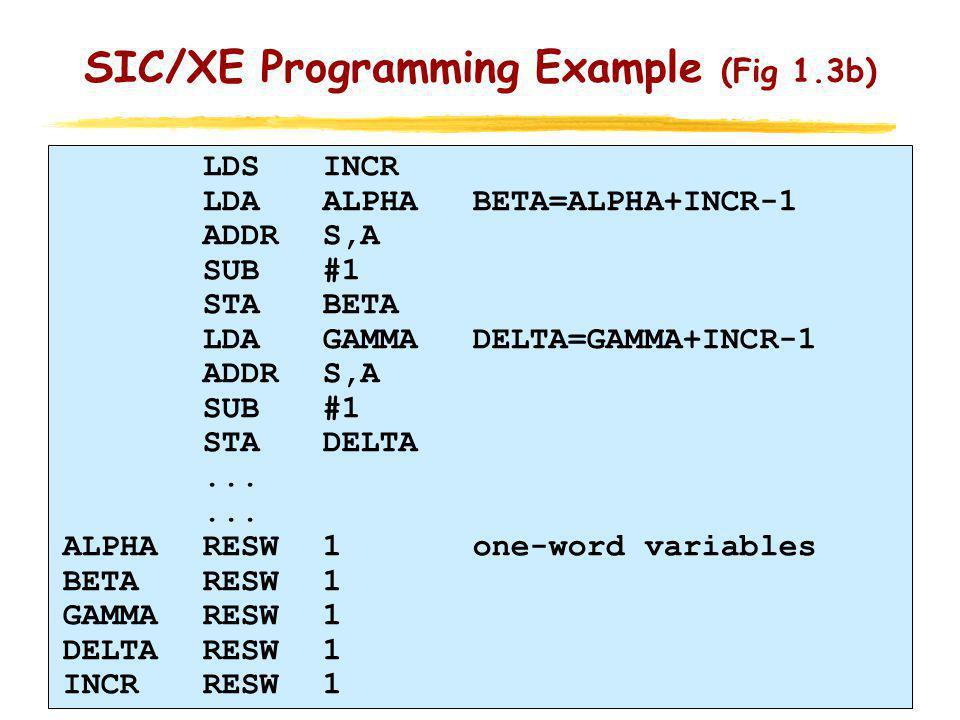 27 SIC/XE Programming Example (Fig 1.3b) LDSINCR LDAALPHABETA=ALPHA+INCR-1 ADDR S,A SUB#1 STABETA LDAGAMMADELTA=GAMMA+INCR-1 ADDRS,A SUB#1 STADELTA...