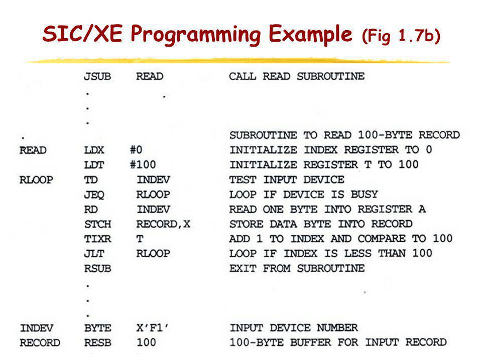 30 SIC/XE Programming Example (Fig 1.7b)