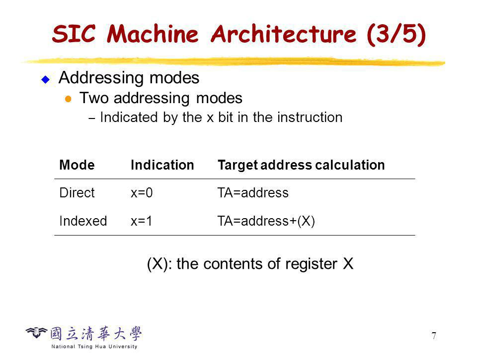 18 SIC/XE Machine Architecture (4/11) Instruction formats 8 op 844 r1r2 Format 1 (1 byte) Format 2 (2 bytes) Formats 1 and 2 do not reference memory at all Bit e distinguishes between format 3 and 4 611111112 opnixbpedisp Format 3 (3 bytes) 611111120 opnixbpeaddress Format 4 (4 bytes)
