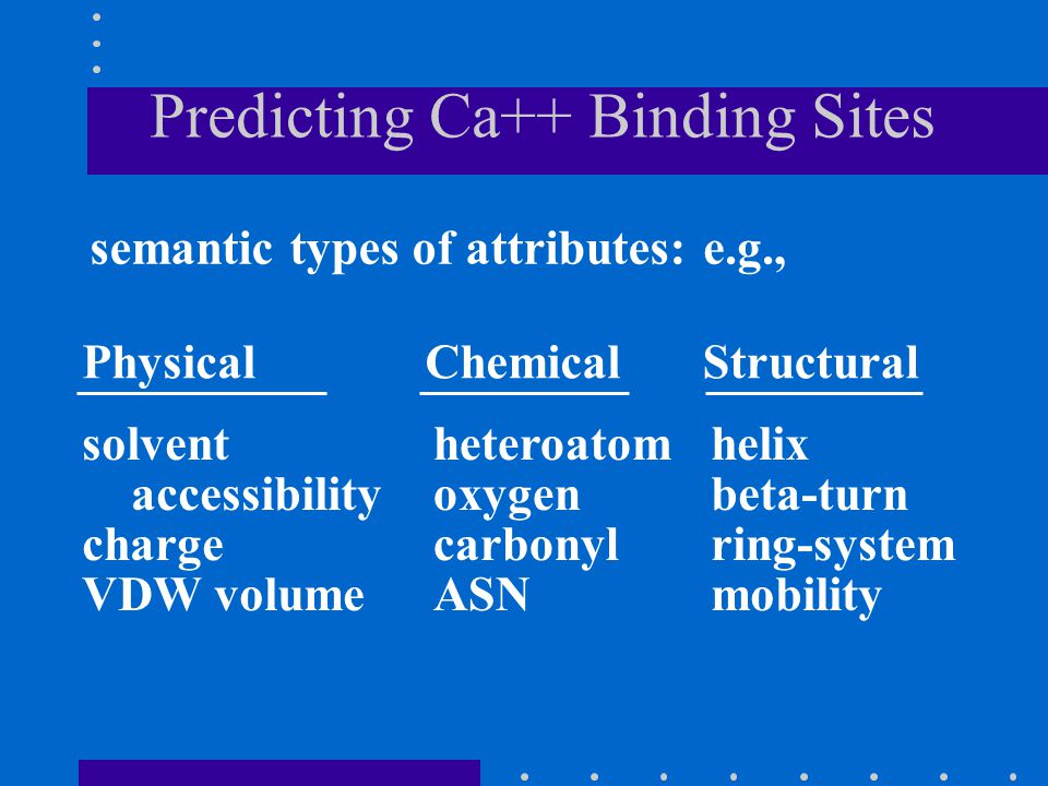Predicting Ca++ Binding Sites semantic types of attributes: PhysicalChemicalStructural e.g., solvent accessibility charge VDW volume heteroatom oxygen