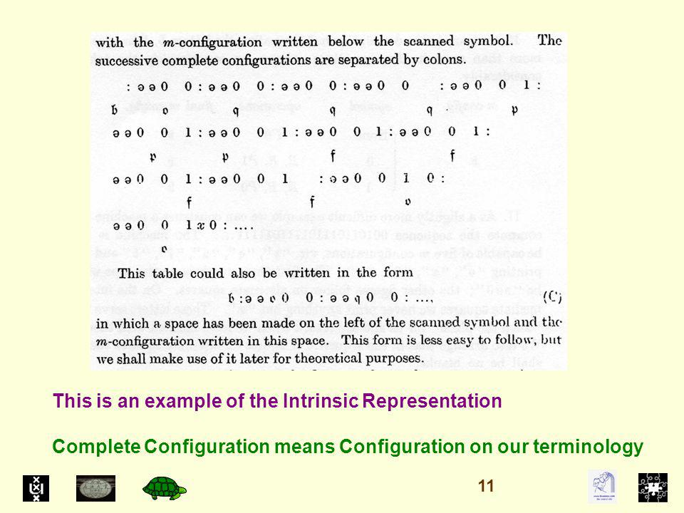 This is an example of the Intrinsic Representation Complete Configuration means Configuration on our terminology 11