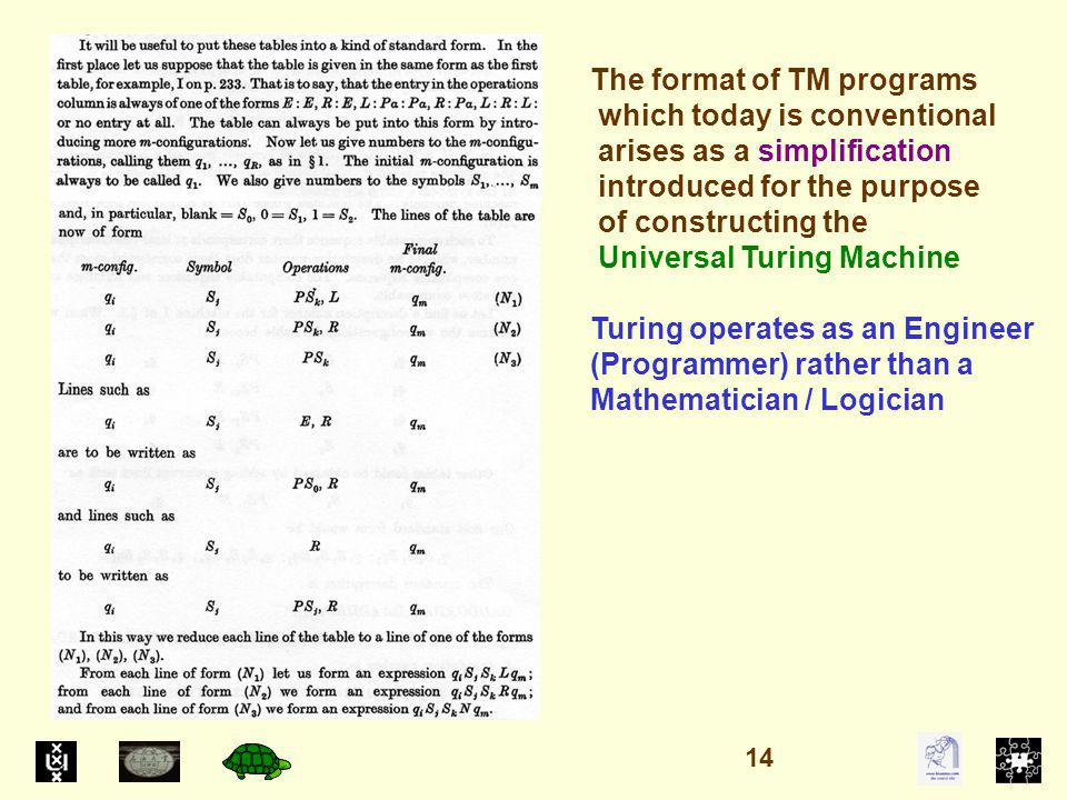 The format of TM programs which today is conventional arises as a simplification introduced for the purpose of constructing the Universal Turing Machine Turing operates as an Engineer (Programmer) rather than a Mathematician / Logician 14