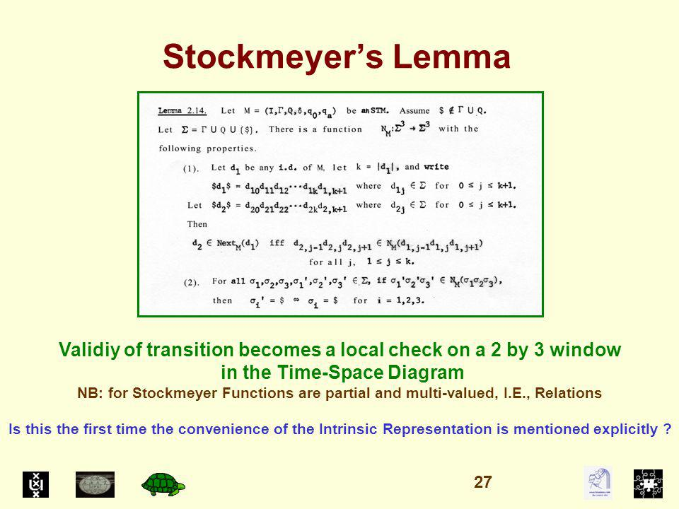 Stockmeyers Lemma Validiy of transition becomes a local check on a 2 by 3 window in the Time-Space Diagram NB: for Stockmeyer Functions are partial and multi-valued, I.E., Relations Is this the first time the convenience of the Intrinsic Representation is mentioned explicitly .