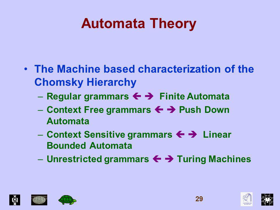 Automata Theory The Machine based characterization of the Chomsky Hierarchy –Regular grammars Finite Automata –Context Free grammars Push Down Automata –Context Sensitive grammars Linear Bounded Automata –Unrestricted grammars Turing Machines 29