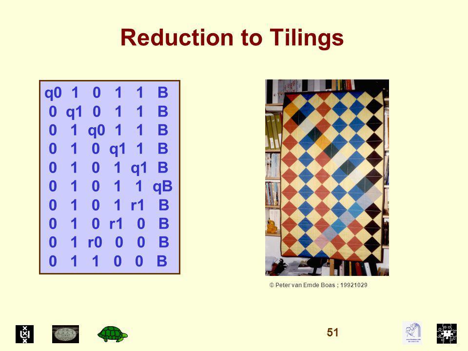 Reduction to Tilings q0 1 0 1 1 B 0 q1 0 1 1 B 0 1 q0 1 1 B 0 1 0 q1 1 B 0 1 0 1 q1 B 0 1 0 1 1 qB 0 1 0 1 r1 B 0 1 0 r1 0 B 0 1 r0 0 0 B 0 1 1 0 0 B © Peter van Emde Boas ; 19921029 51