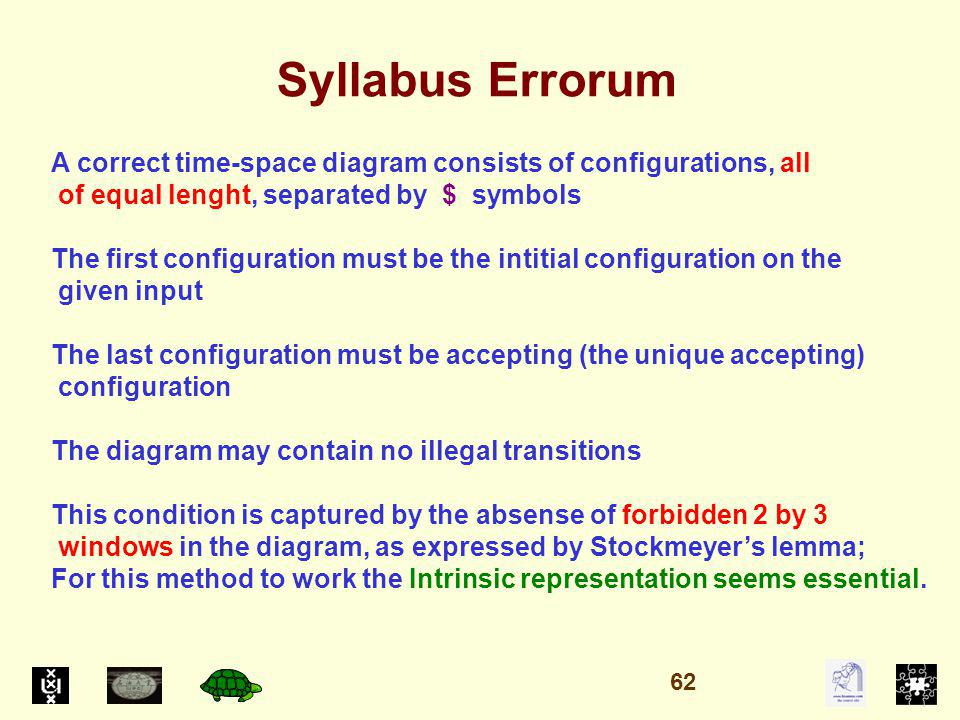 Syllabus Errorum A correct time-space diagram consists of configurations, all of equal lenght, separated by $ symbols The first configuration must be the intitial configuration on the given input The last configuration must be accepting (the unique accepting) configuration The diagram may contain no illegal transitions This condition is captured by the absense of forbidden 2 by 3 windows in the diagram, as expressed by Stockmeyers lemma; For this method to work the Intrinsic representation seems essential.
