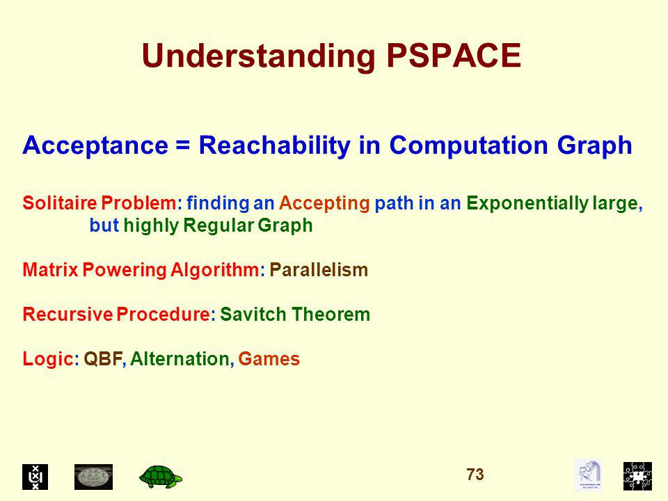 Understanding PSPACE Acceptance = Reachability in Computation Graph Solitaire Problem: finding an Accepting path in an Exponentially large, but highly Regular Graph Matrix Powering Algorithm: Parallelism Recursive Procedure: Savitch Theorem Logic: QBF, Alternation, Games 73