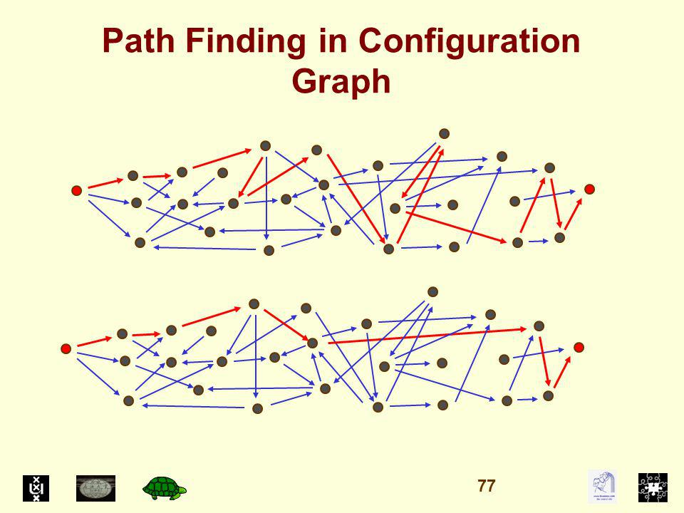 Path Finding in Configuration Graph 77