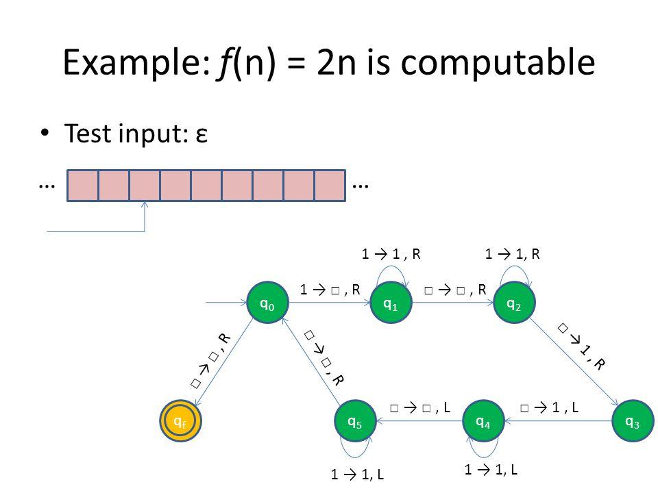 Test input: ε …… qfqf q0q0 q1q1 q2q2 q5q5 1, R, R 1, R, R q4q4 q3q3 1, L 1 1, L, L 1 1, R Example: f(n) = 2n is computable