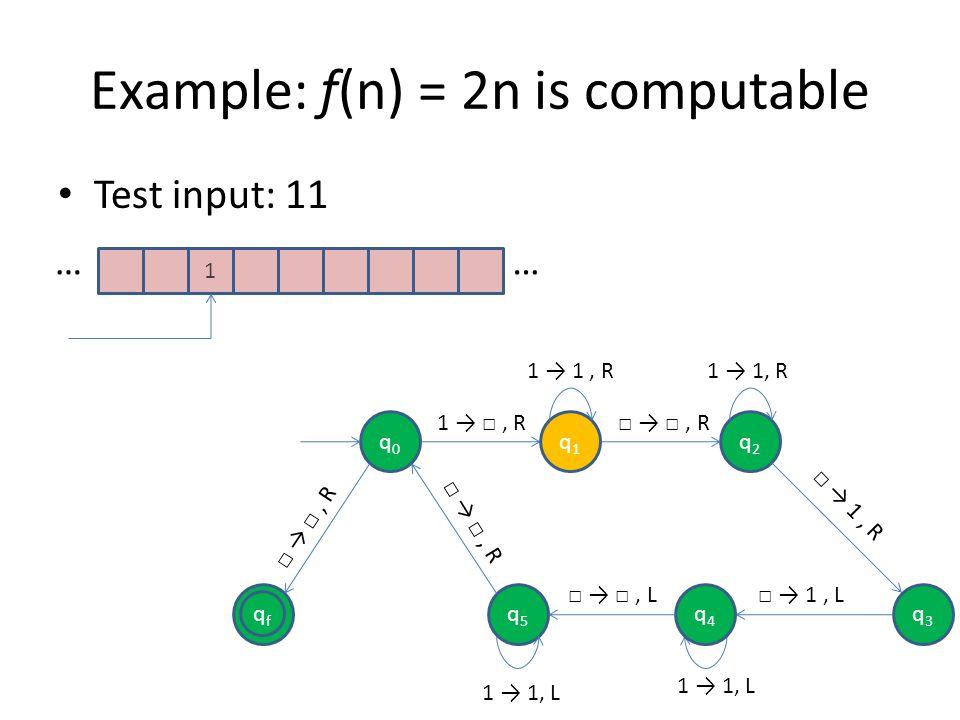 Test input: 11 1 …… qfqf q0q0 q1q1 q2q2 q5q5 1, R, R 1, R, R q4q4 q3q3 1, L 1 1, L, L 1 1, R Example: f(n) = 2n is computable