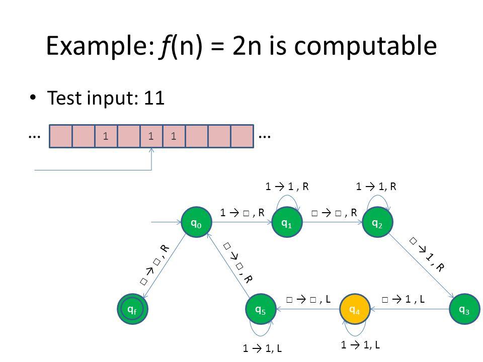 Example: f(n) = 2n is computable Test input: 11 11 …… 1 qfqf q0q0 q1q1 q2q2 q5q5 1, R, R 1, R, R q4q4 q3q3 1, L 1 1, L, L 1 1, R
